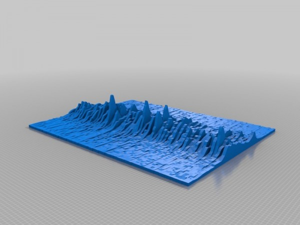 Modelo 3D de Unknown Pleasures