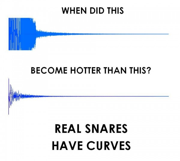 Real snares have curves